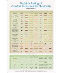 Comfort Measures for Childbirth Chart